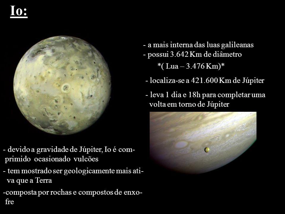 Io: - a mais interna das luas galileanas - possui 3.642 Km de diâmetro *( Lua – 3.476 Km)* - localiza-se a 421.600 Km de Júpiter - leva 1 dia e 18h pa