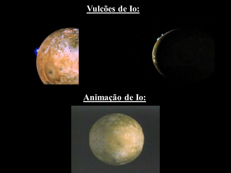Vulcões de Io: Animação de Io: