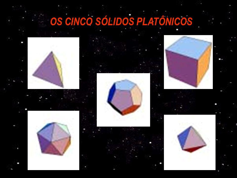OS CINCO SÓLIDOS PLATÔNICOS