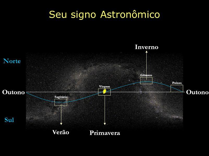 Outono Verão Primavera Inverno Norte Sul AquárioPeixes Sagitário Gêmeos Virgem Seu signo Astronômico