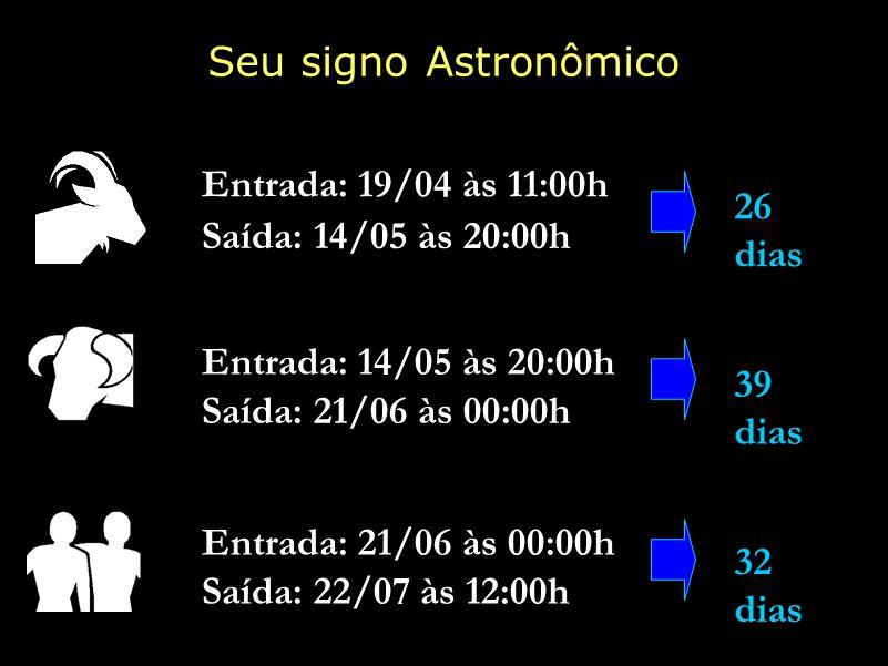 Entrada: 19/04 às 11:00h Saída: 14/05 às 20:00h 26 dias Entrada: 14/05 às 20:00h Saída: 21/06 às 00:00h 39 dias Saída: 22/07 às 12:00h Entrada: 21/06