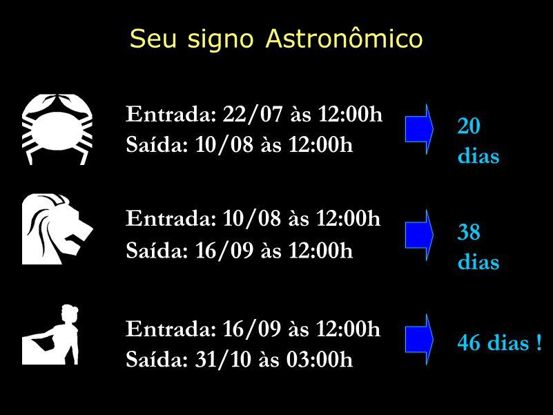 Entrada: 22/07 às 12:00h Saída: 10/08 às 12:00h 20 dias 38 dias Entrada: 10/08 às 12:00h Saída: 16/09 às 12:00h 46 dias ! Entrada: 16/09 às 12:00h Saí