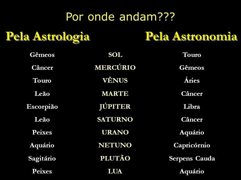 Pela Astrologia SOL MERCÚRIO VÊNUS MARTE JÚPITER SATURNO URANO NETUNO PLUTÃO LUA Pela Astronomia Gêmeos Câncer Touro Leão Escorpião Leão Peixes Aquári