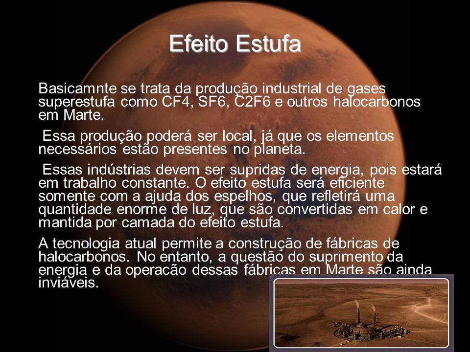 Efeito Estufa Basicamnte se trata da produção industrial de gases superestufa como CF4, SF6, C2F6 e outros halocarbonos em Marte. Essa produção poderá