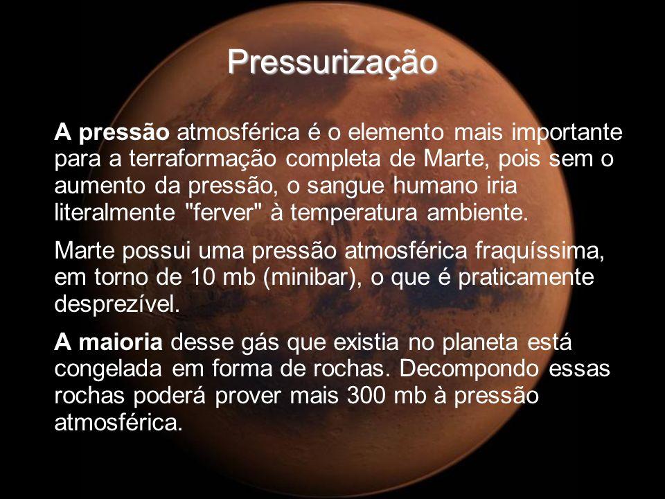 Pressurização A pressão atmosférica é o elemento mais importante para a terraformação completa de Marte, pois sem o aumento da pressão, o sangue human