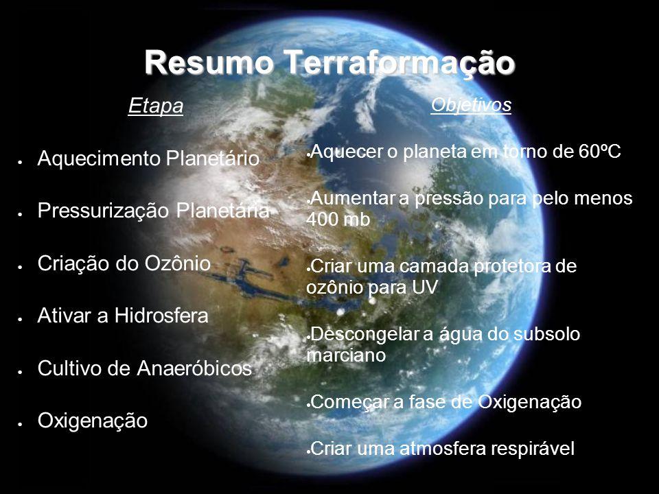 Resumo Terraformação Etapa Aquecimento Planetário Pressurização Planetária Criação do Ozônio Ativar a Hidrosfera Cultivo de Anaeróbicos Oxigenação Obj