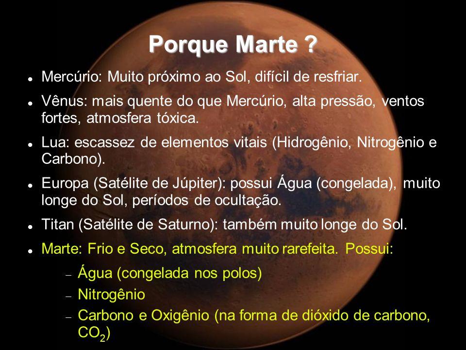 Outras Vantagens: Outras Vantagens: Atmosfera de Marte 95.3 % CO 2 2.7 % Nitrogênio 1.6 % Argônio 0.2 % Oxigênio Atmosfera da Terra 78.1 % Nitrogênio 20.9 % Oxigênio 0.9 % Argônio 0.1 % CO 2 Outras Semelhanças: Duração do dia: 24h37m (na Terra: 23h56m); Eixo de Rotação Inclinado de 24º (Terra: 23,5º); Aceleração gravitacional g/3 (Terra: g); Perto o suficiente do Sol para experimentar Estações do Ano;