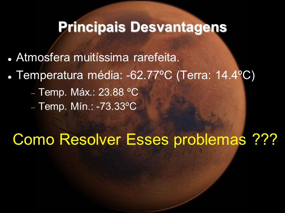 Principais Desvantagens Atmosfera muitíssima rarefeita. Temperatura média: -62.77ºC (Terra: 14.4ºC) Temp. Máx.: 23.88 ºC Temp. Mín.: -73.33ºC Como Res
