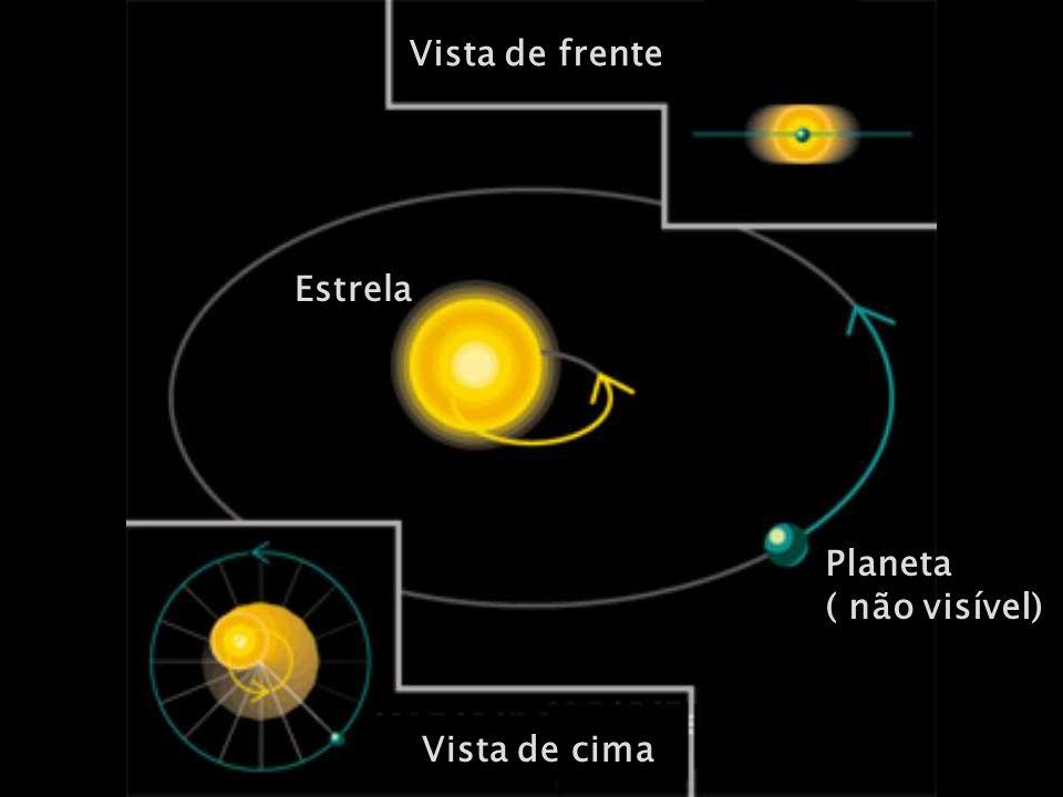 Anéis no disco de Beta Pictoris Modelo ( visto de cima) Foto ( visto de frente)