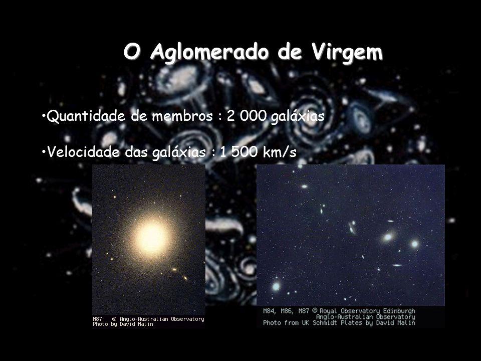 O Aglomerado de Virgem Quantidade de membros : 2 000 galáxias Velocidade das galáxias : 1 500 km/s