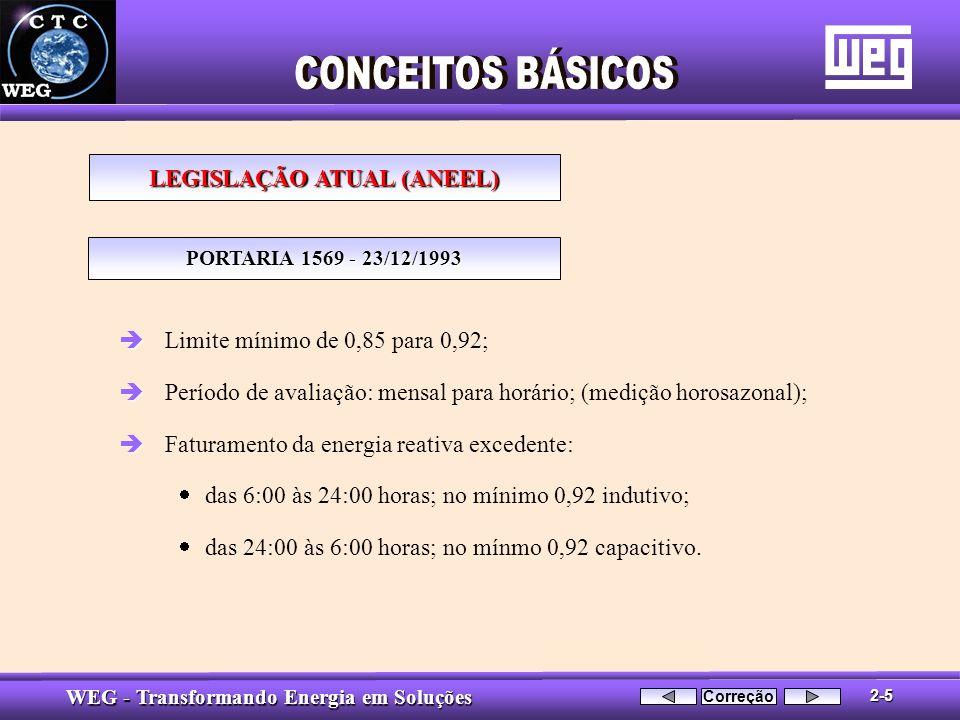 WEG - Transformando Energia em Soluções PORTARIA 1569 - 23/12/1993 è è Limite mínimo de 0,85 para 0,92; è è Período de avaliação: mensal para horário;