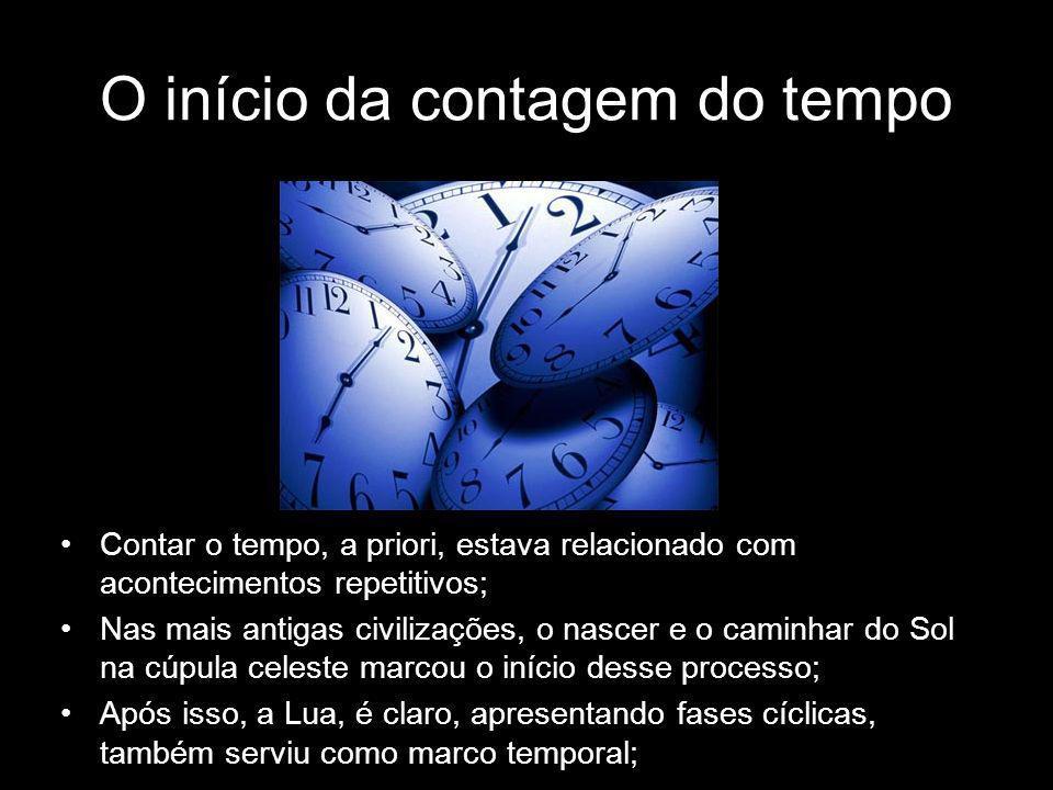 O início da contagem do tempo Contar o tempo, a priori, estava relacionado com acontecimentos repetitivos; Nas mais antigas civilizações, o nascer e o
