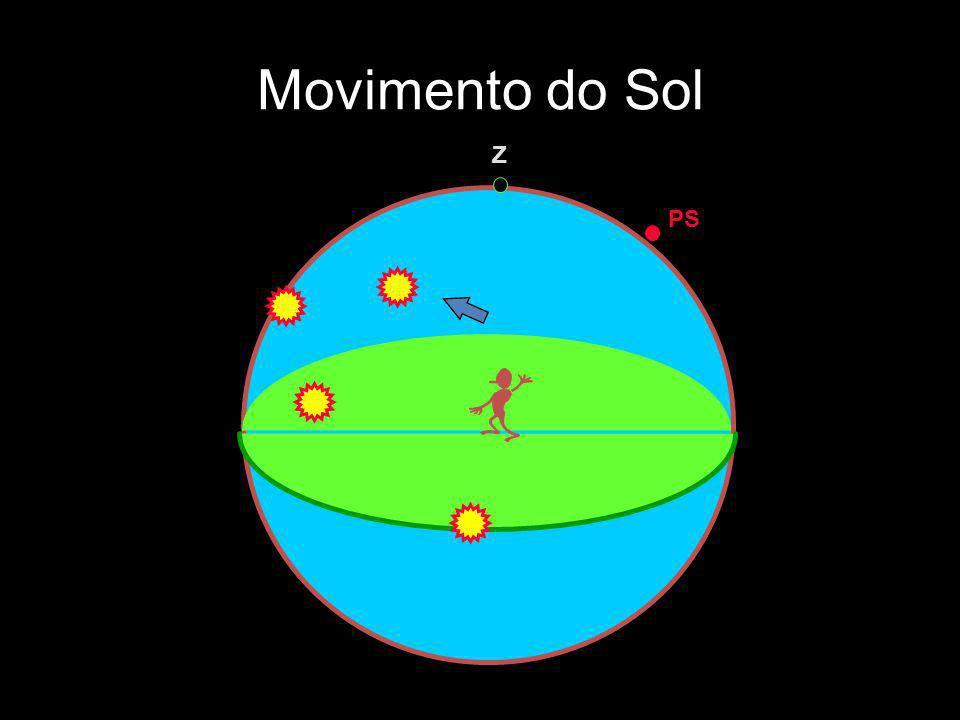 Movimento do Sol Z PS