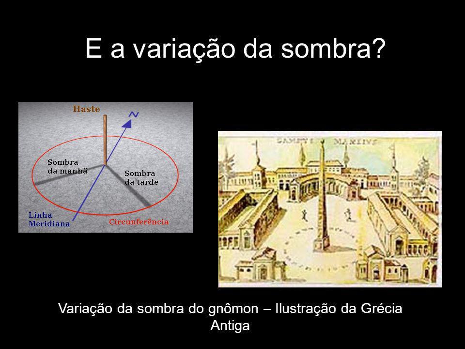 Variação da sombra do gnômon – Ilustração da Grécia Antiga E a variação da sombra?