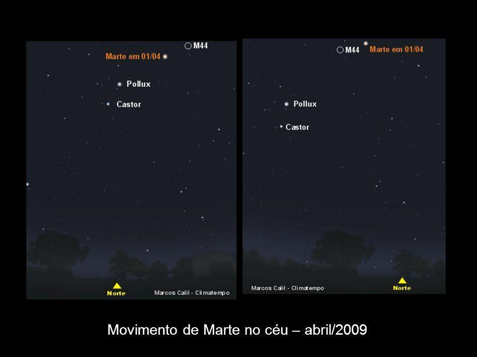 Movimento de Marte no céu – abril/2009