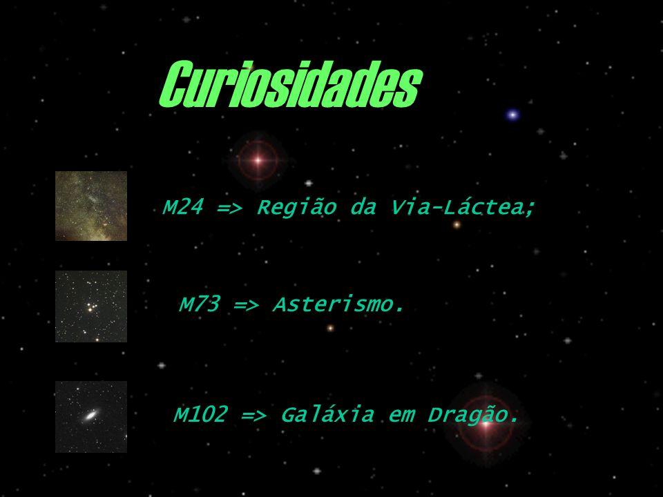 Curiosidades M73 => Asterismo.M102 => Galáxia em Dragão. M24 => Região da Via-Láctea;