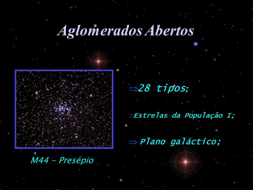 Aglomerados Abertos Plano galáctico; Estrelas da População I; 28 tipos ; M44 - Presépio