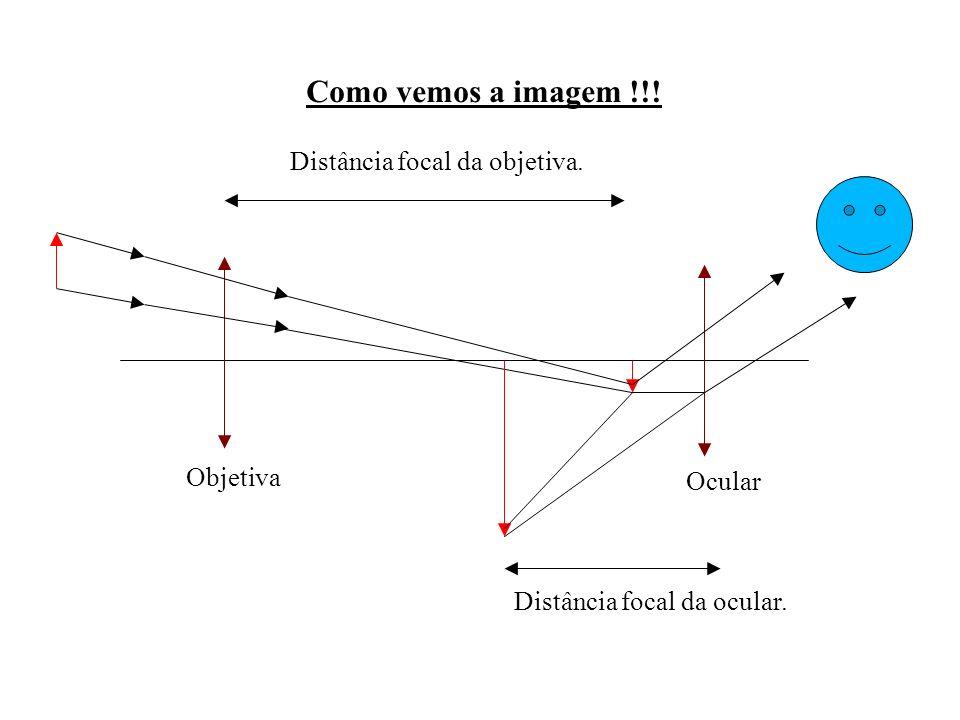 Como vemos a imagem !!! Objetiva Ocular Distância focal da objetiva. Distância focal da ocular.
