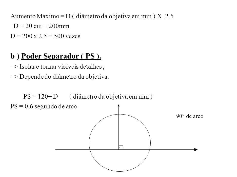 Aumento Máximo = D ( diâmetro da objetiva em mm ) X 2,5 D = 20 cm = 200mm D = 200 x 2,5 = 500 vezes b ) Poder Separador ( PS ). => Isolar e tornar vis