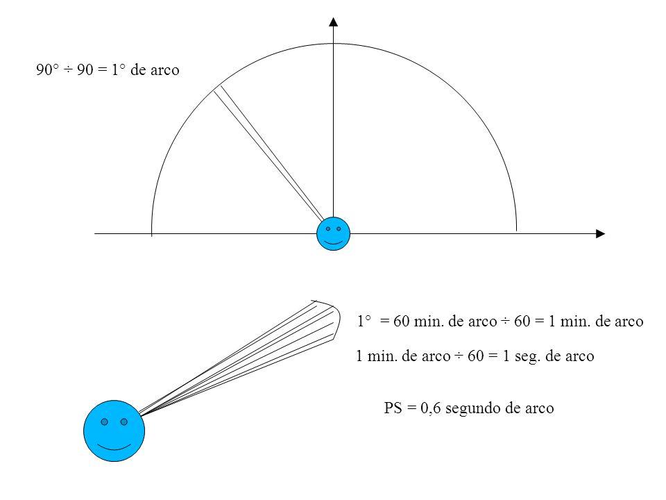 1° = 60 min. de arco ÷ 60 = 1 min. de arco 1 min. de arco ÷ 60 = 1 seg. de arco PS = 0,6 segundo de arco 90° ÷ 90 = 1° de arco