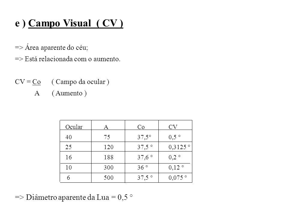 e ) Campo Visual ( CV ) => Área aparente do céu; => Está relacionada com o aumento. CV = Co ( Campo da ocular ) A ( Aumento ) Ocular 40 25 16 10 6 A 7