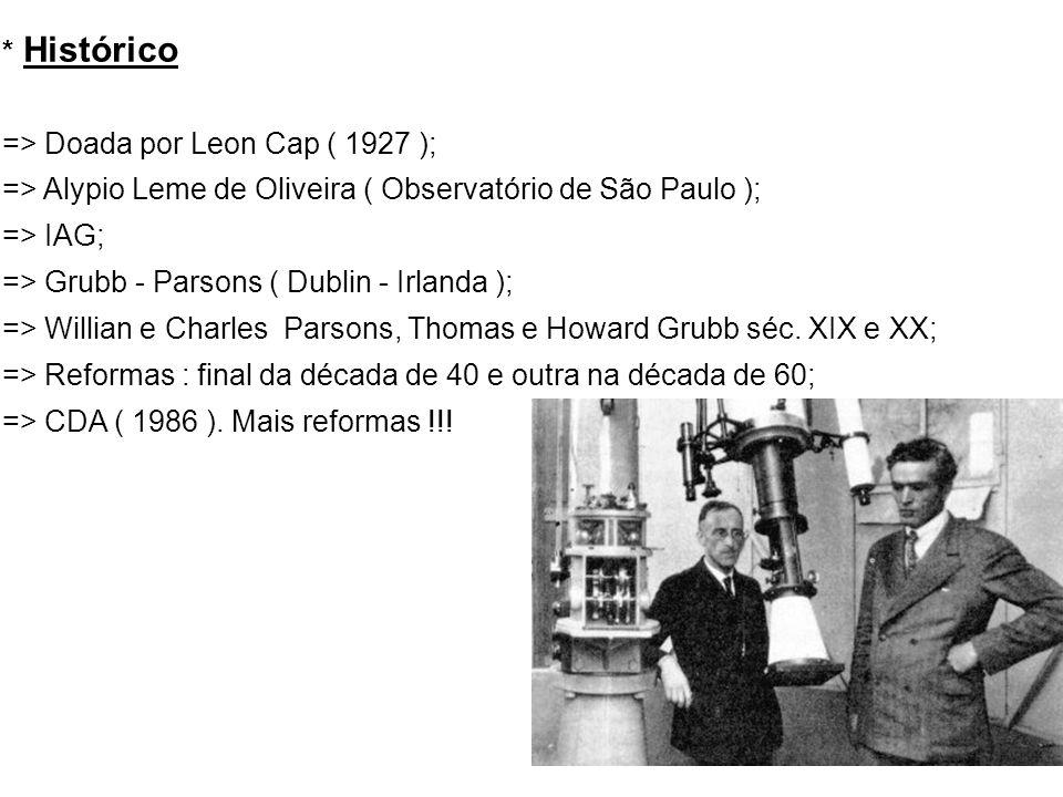 * Histórico => Doada por Leon Cap ( 1927 ); => Alypio Leme de Oliveira ( Observatório de São Paulo ); => IAG; => Grubb - Parsons ( Dublin - Irlanda );