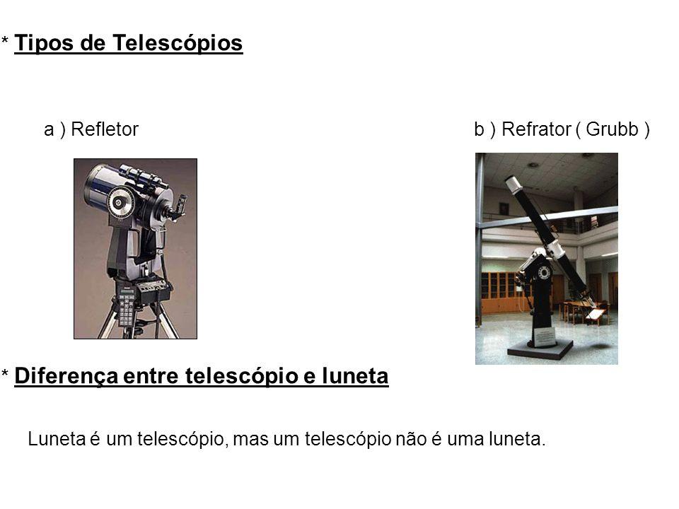 * Tipos de Telescópios a ) Refletor b ) Refrator ( Grubb ) * Diferença entre telescópio e luneta Luneta é um telescópio, mas um telescópio não é uma l