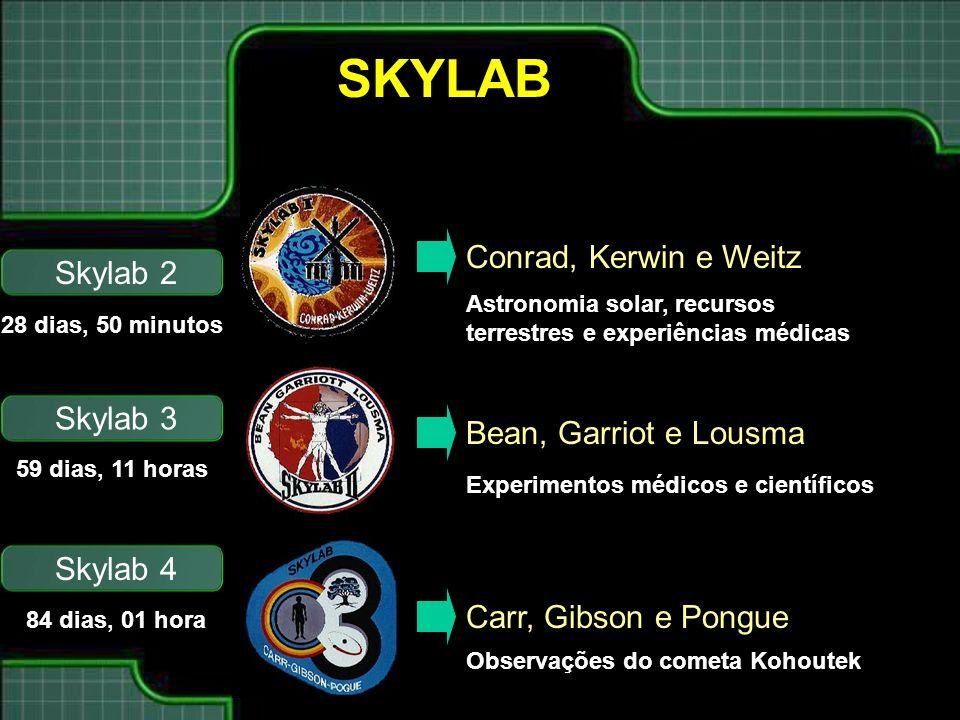 SKYLAB Carr, Gibson e Pongue Skylab 4 84 dias, 01 hora Observações do cometa Kohoutek Bean, Garriot e Lousma Skylab 3 59 dias, 11 horas Experimentos m