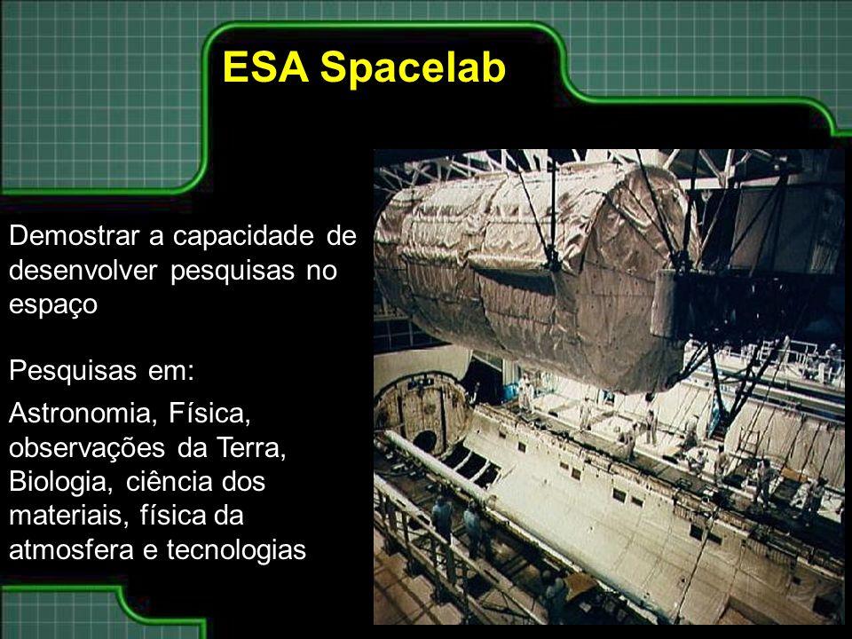 ESA Spacelab Demostrar a capacidade de desenvolver pesquisas no espaço Pesquisas em: Astronomia, Física, observações da Terra, Biologia, ciência dos materiais, física da atmosfera e tecnologias