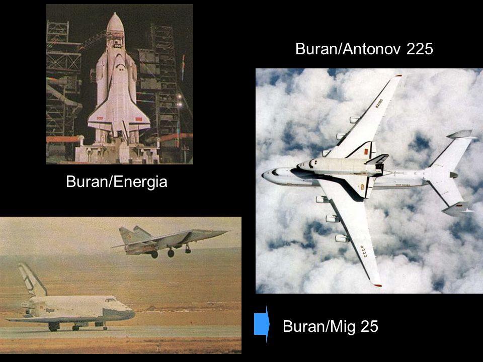 Buran/Energia Buran/Mig 25 Buran/Antonov 225