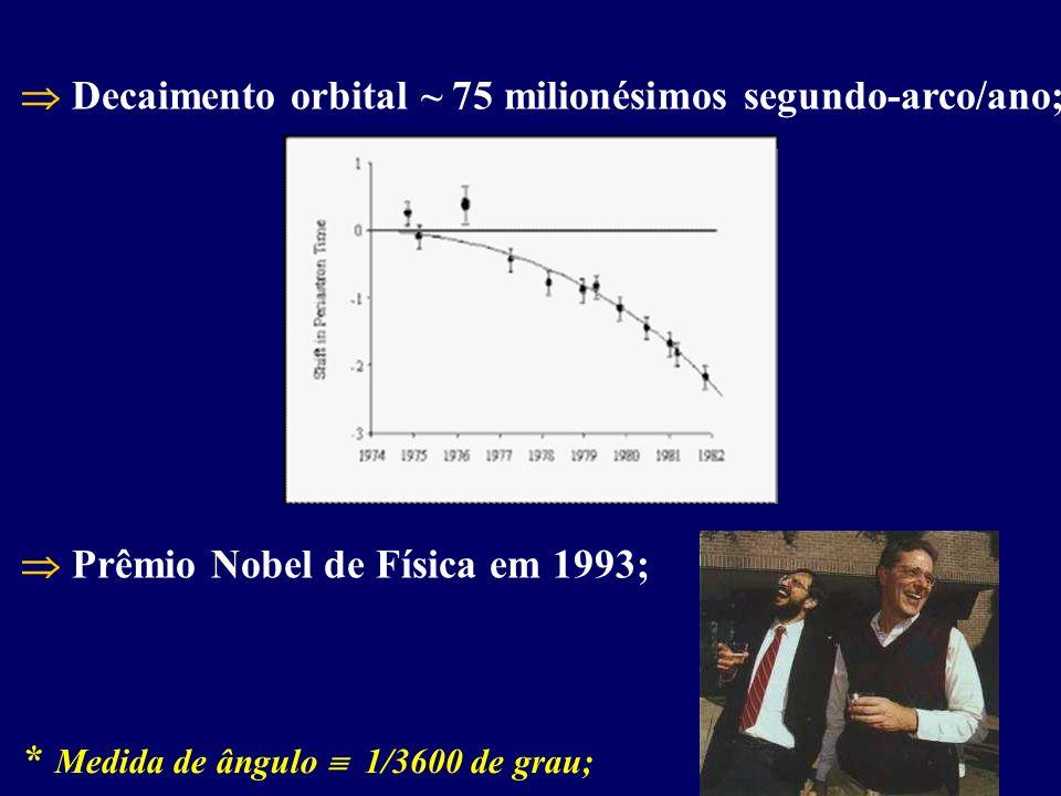 Decaimento orbital ~ 75 milionésimos segundo-arco/ano; Prêmio Nobel de Física em 1993; * Medida de ângulo 1/3600 de grau;