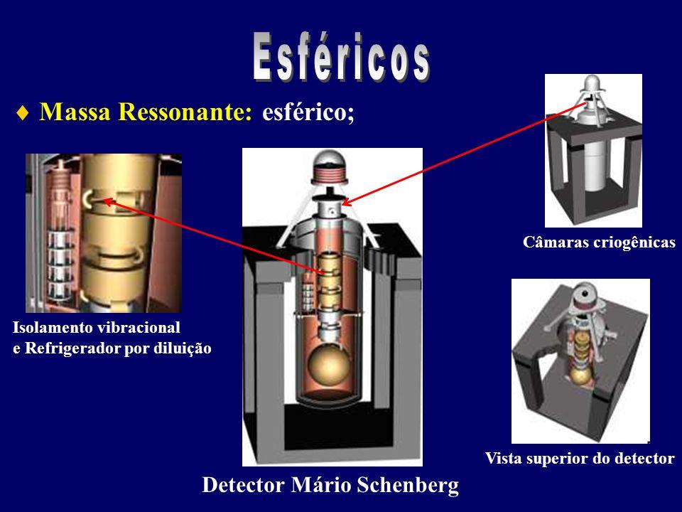 Massa Ressonante: esférico; Detector Mário Schenberg Vista superior do detector Isolamento vibracional e Refrigerador por diluição Câmaras criogênicas