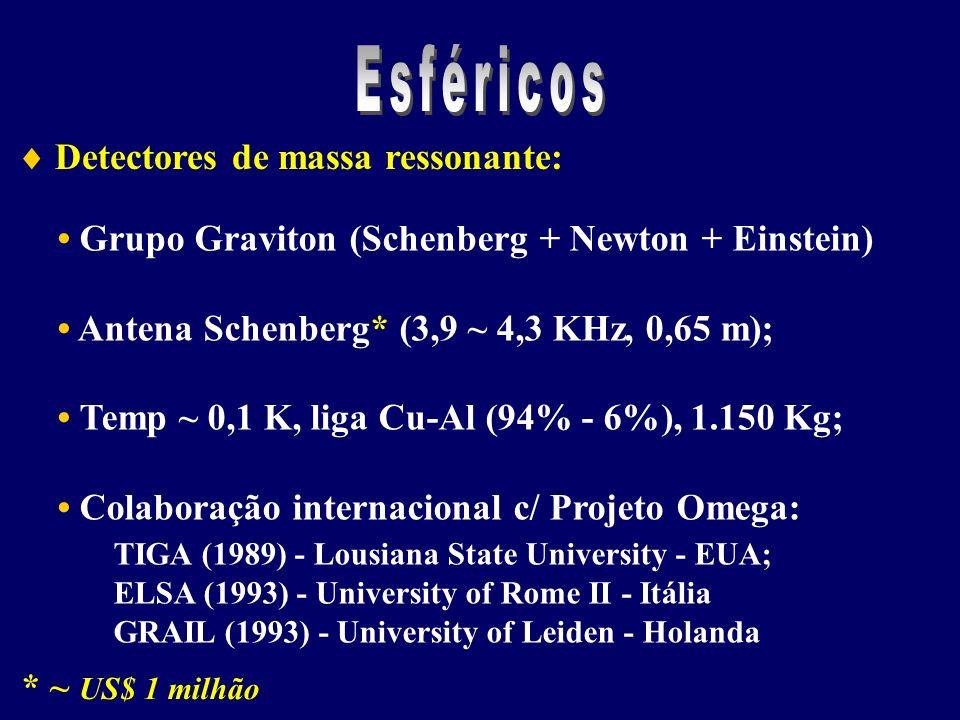 Detectores de massa ressonante: Grupo Graviton (Schenberg + Newton + Einstein) Antena Schenberg* (3,9 ~ 4,3 KHz, 0,65 m); Temp ~ 0,1 K, liga Cu-Al (94