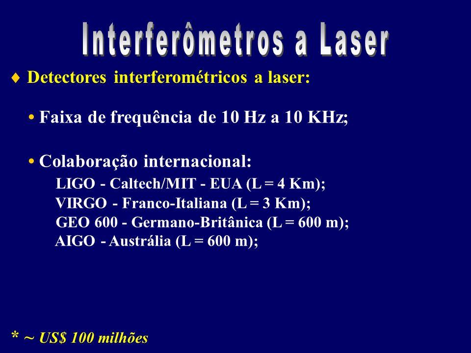 Detectores interferométricos a laser: Faixa de frequência de 10 Hz a 10 KHz; Colaboração internacional: LIGO - Caltech/MIT - EUA (L = 4 Km); VIRGO - F