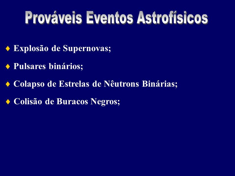 Explosão de Supernovas; Colapso de Estrelas de Nêutrons Binárias; Colisão de Buracos Negros; Pulsares binários;