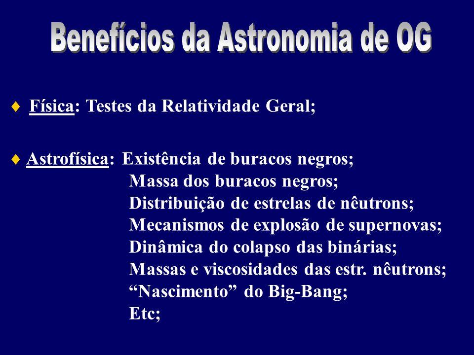 ´Física: Testes da Relatividade Geral; Astrofísica: Existência de buracos negros; Massa dos buracos negros; Distribuição de estrelas de nêutrons; Meca