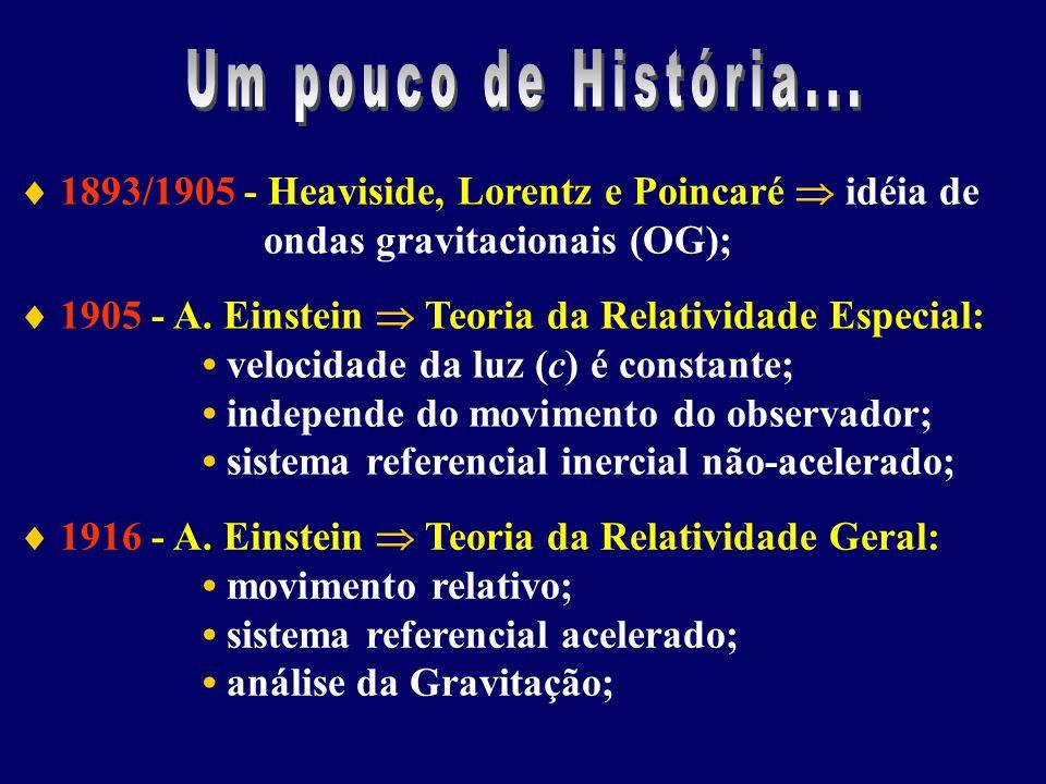 1893/1905 - Heaviside, Lorentz e Poincaré idéia de ondas gravitacionais (OG); 1905 - A. Einstein Teoria da Relatividade Especial: velocidade da luz (c