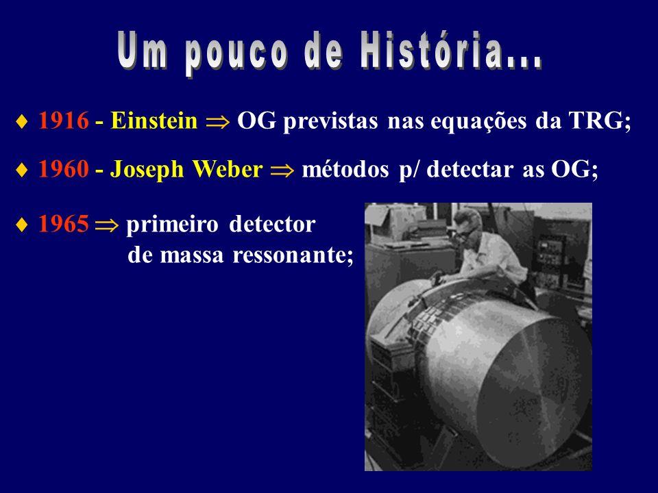 Anos 70 1a.geração de detectores de massa ressonante (ambiente) e interferometria laser; 1971 - R.