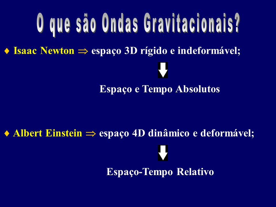 Detectores de massa ressonante: Grupo Graviton (Schenberg + Newton + Einstein) Antena Schenberg* (3,9 ~ 4,3 KHz, 0,65 m); Temp ~ 0,1 K, liga Cu-Al (94% - 6%), 1.150 Kg; Colaboração internacional c/ Projeto Omega: TIGA (1989) - Lousiana State University - EUA; ELSA (1993) - University of Rome II - Itália GRAIL (1993) - University of Leiden - Holanda * ~ US$ 1 milhão
