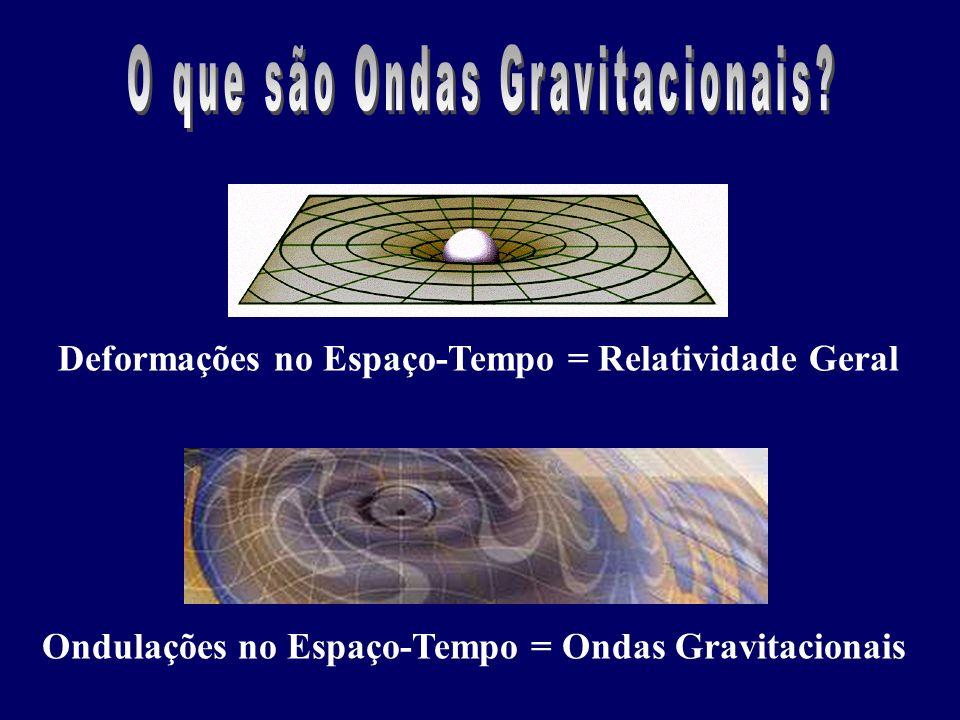 Ondulações no Espaço-Tempo = Ondas Gravitacionais Deformações no Espaço-Tempo = Relatividade Geral