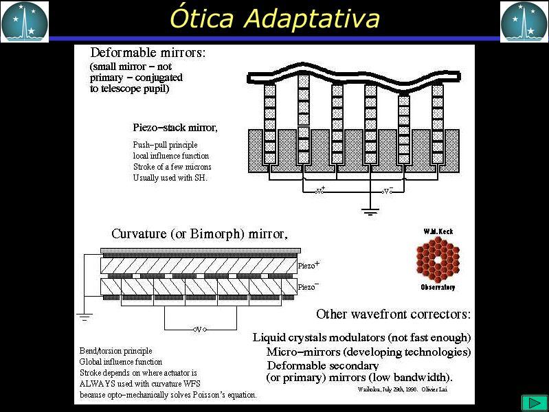 Ótica Adaptativa