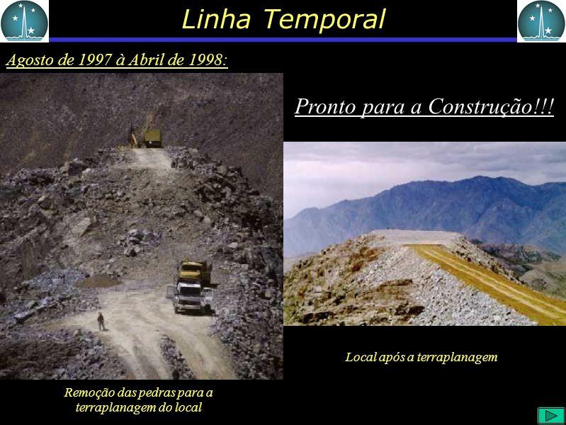 Linha Temporal Agosto de 1997 à Abril de 1998: Remoção das pedras para a terraplanagem do local Local após a terraplanagem Pronto para a Construção!!!