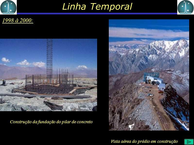 Linha Temporal 1998 à 2000: Construção da fundação do pilar de concreto Vista aérea do prédio em construção
