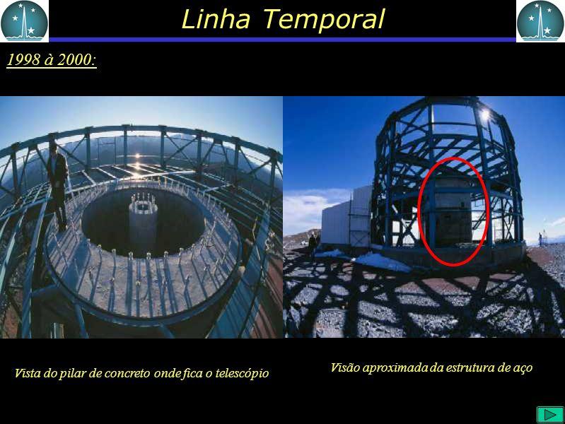 Linha Temporal 1998 à 2000: Visão aproximada da estrutura de aço Vista do pilar de concreto onde fica o telescópio