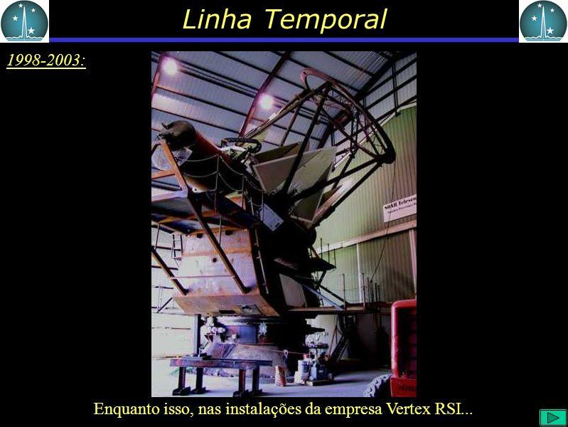 Linha Temporal 1998-2003: Mas...Cadê o Telescópio .