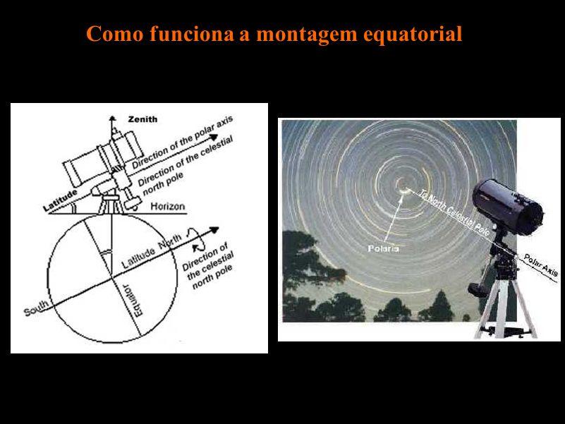 Como funciona a montagem equatorial