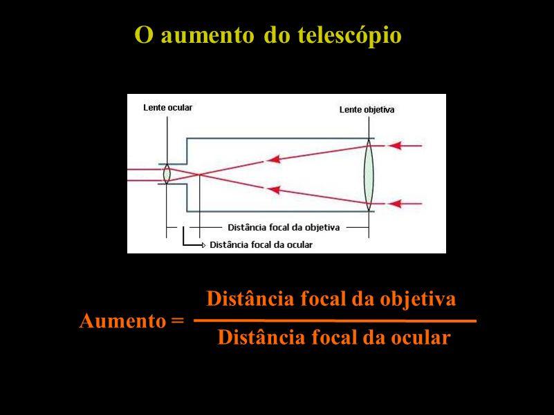 O aumento do telescópio Aumento = Distância focal da objetiva Distância focal da ocular