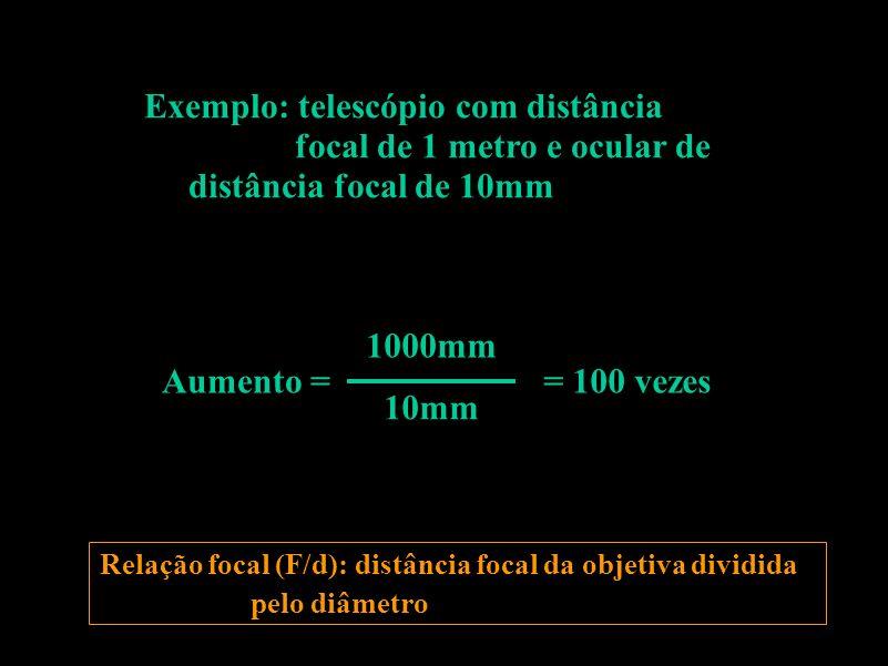Exemplo: telescópio com distância focal de 1 metro e ocular de distância focal de 10mm Aumento = 1000mm 10mm = 100 vezes Relação focal (F/d): distânci