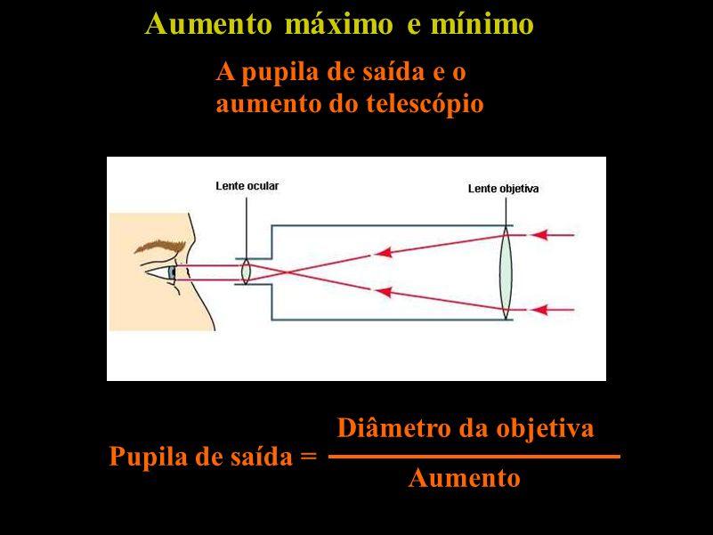 Aumento máximo e mínimo A pupila de saída e o aumento do telescópio Pupila de saída = Diâmetro da objetiva Aumento