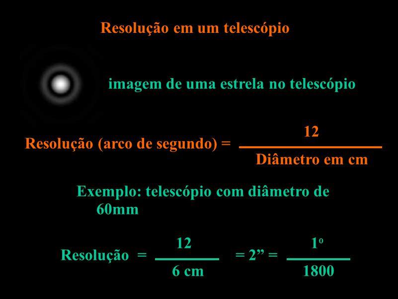 Resolução em um telescópio imagem de uma estrela no telescópio Resolução (arco de segundo) = 12 Diâmetro em cm Exemplo: telescópio com diâmetro de 60m
